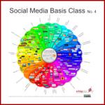 Social Media Basis Class
