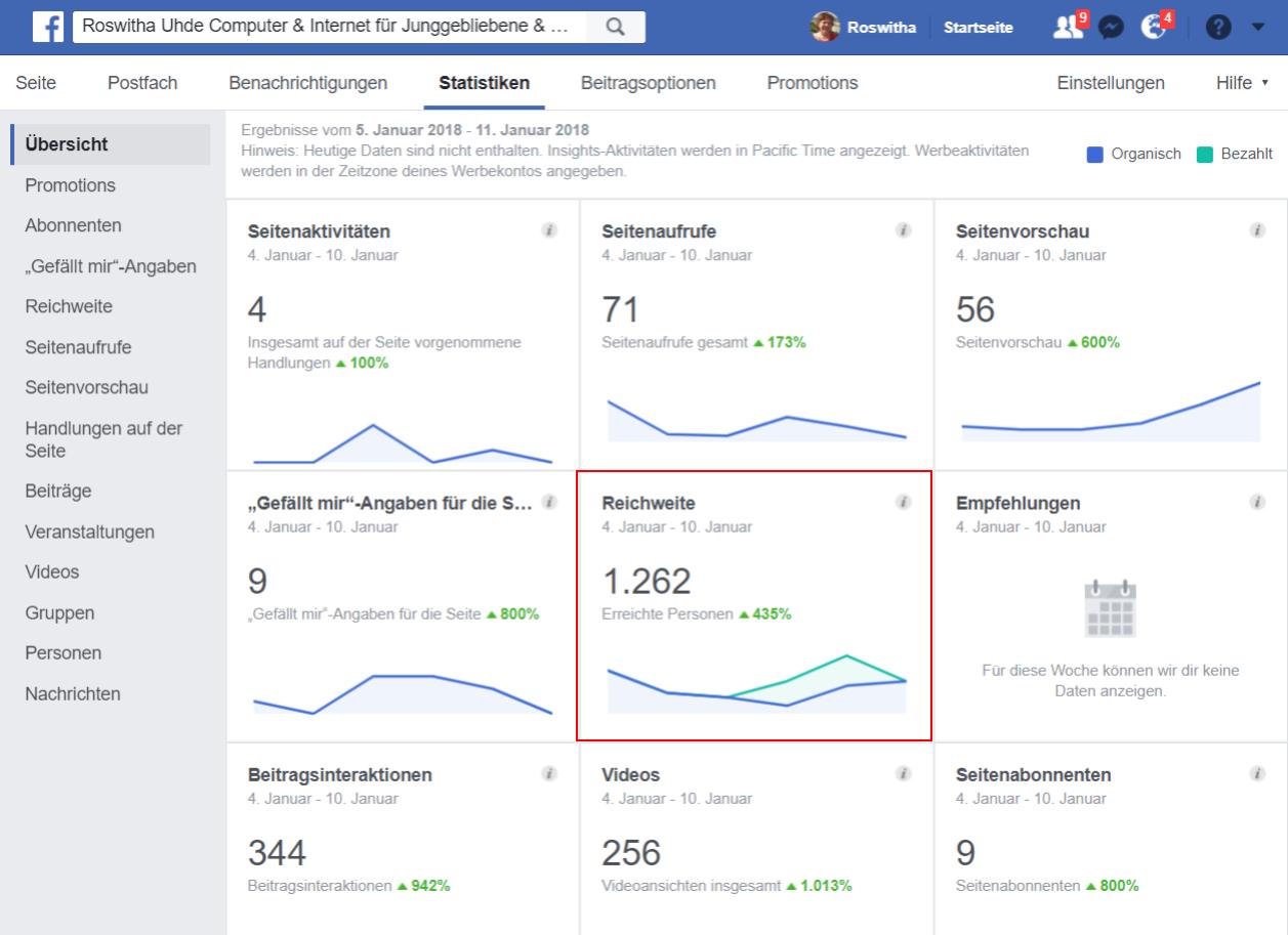 Facebook Reichweite Statistik - Übersicht über die letzte Woche